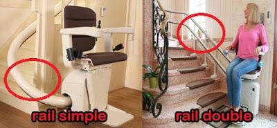 monorail-double-rail