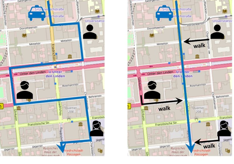 Avoiding detours by straightening the route
