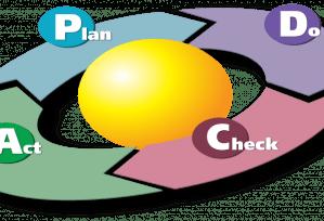 maintenance method tool PDCA
