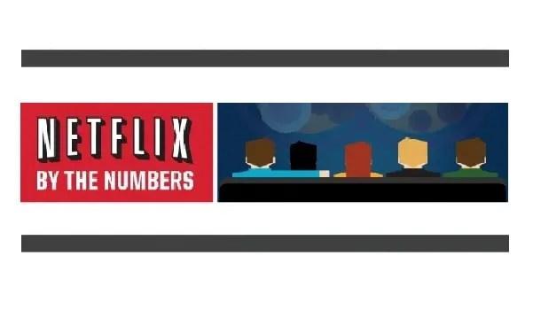 Netflix numbers
