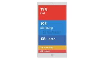 MEA mobile market share Q2 2017