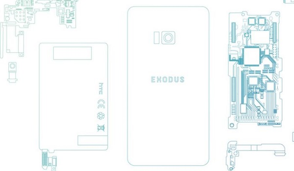 HTC blockchain phone - HTC Exodus