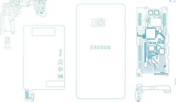 HTC blockchain phone - HTC Exodus