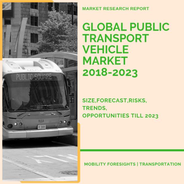 size of global public transport vehicle market