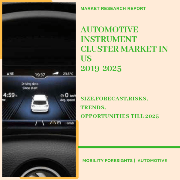 Automotive Instrument Cluster Market in US Market