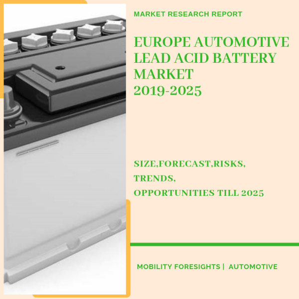 EUROPE-AUTOMOTIVE-LEAD-ACID-BATTERY-MARKET Size and trends data in this pdf