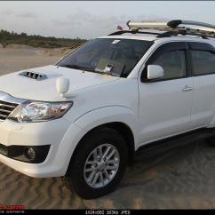Spesifikasi All New Kijang Innova Diesel Oli Mesin Grand Avanza Harga Fortuner 4x4 | Autos Post