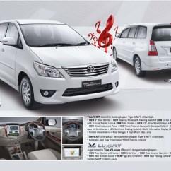 All New Camry Harga Lebar Grand Avanza Toyota Innova Mobil Jual