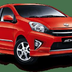 Perbedaan New Agya G Dan Trd Trunk Lid Grand Avanza Toyota Type E S Nasmoco Pati Achmad 082274200202