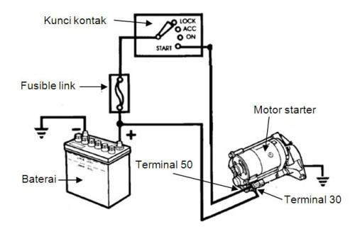 gambar rangkaian sistem starter