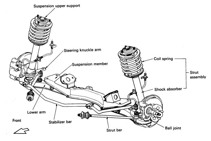 contoh-sistem-suspensi-sederhana