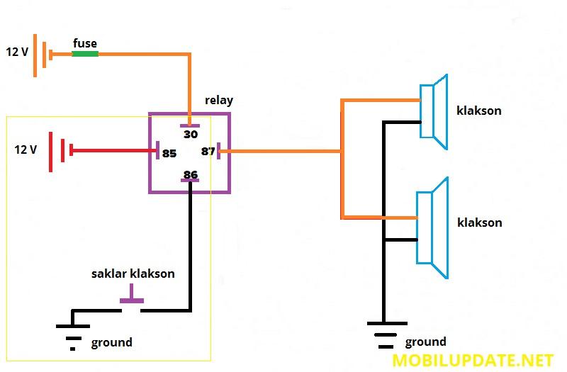 Cara pasang relay klakson mobil ground sehingga listrik bisa mengalir dan membunyikan klakson untuk rangkaian yang di rubah menggunakan relay anda bisa lihat di bawah ini diagramnya ccuart Choice Image