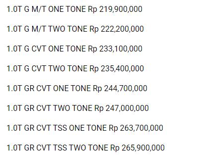 harga toyota raize di Indonesia