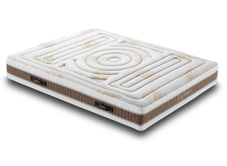 Colchones t cnicas para dormir bien un sue o reparador muebles sof s y colchones blog - El mejor colchon para descansar ...