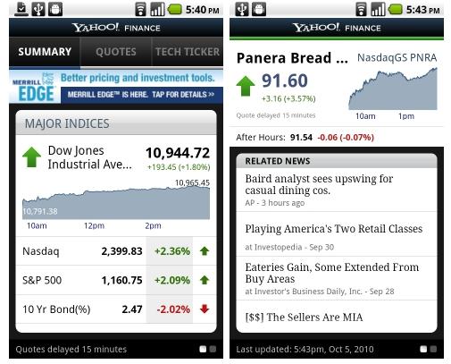 Yahoo Finance Stock Quotes 2