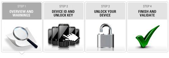 Motorola bootloader unlock