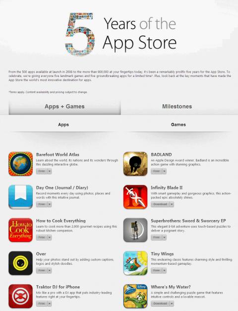 5_years_of_App_Store