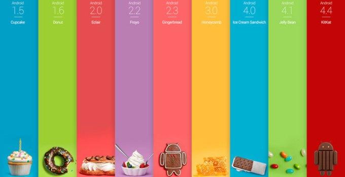 Android 4.4 KiKat
