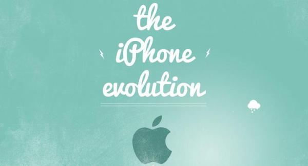 """Infografika """"Jak zmieniał się iPhone"""""""