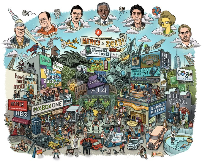 Rok 2013 na jednym obrazku