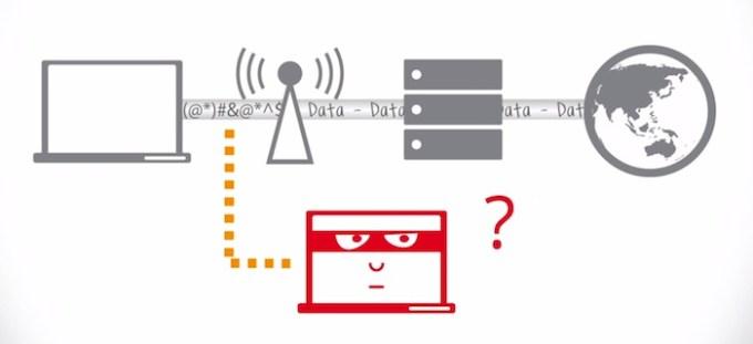 Bezpieczeństwo użytkowników w internecie
