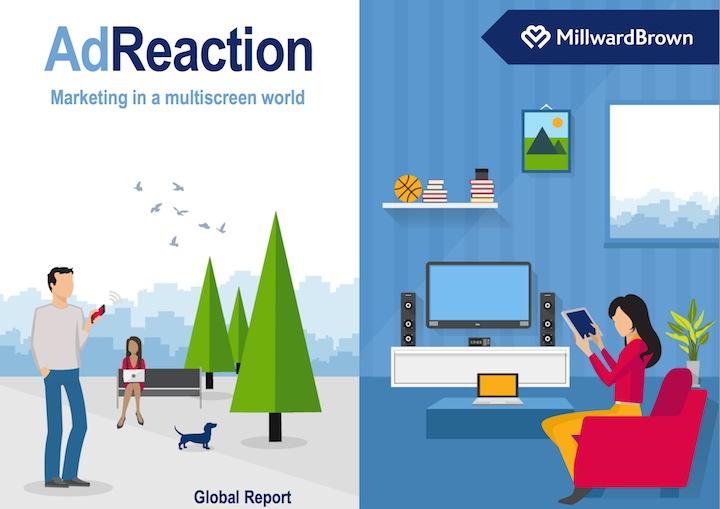 AdReactiona 2014 - Global Report