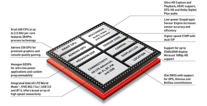 Specyfikacja techniczna smartfona OnePlus One