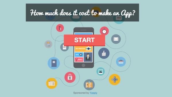 Ile kosztuje zrobienie aplikacji mobilnej?