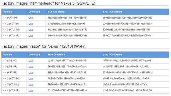 Android 4.4.4 – obrazy systemu dostępne do pobrania dla Nexusa 4, 5, 7 i 10