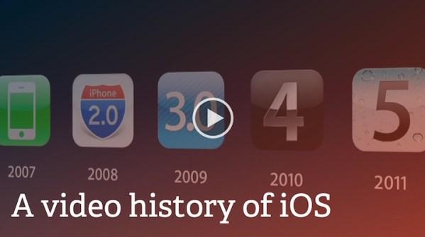 Historia iOS-a w mniej niż 5 minut [wideo]