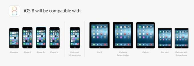 Oficjalna lista urządzeń zgodnych z systemem iOS 8