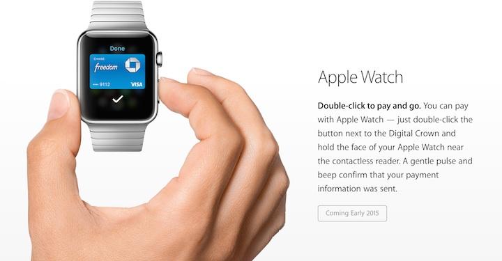Apple Pay przez Apple Watcha