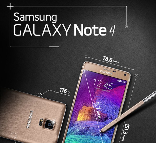 Główne funkcje Galaxy Note 4 na infografice