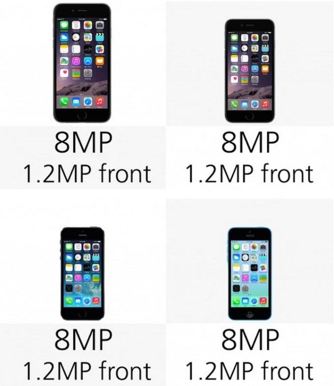 Aparat w iPhone'ach (MP)