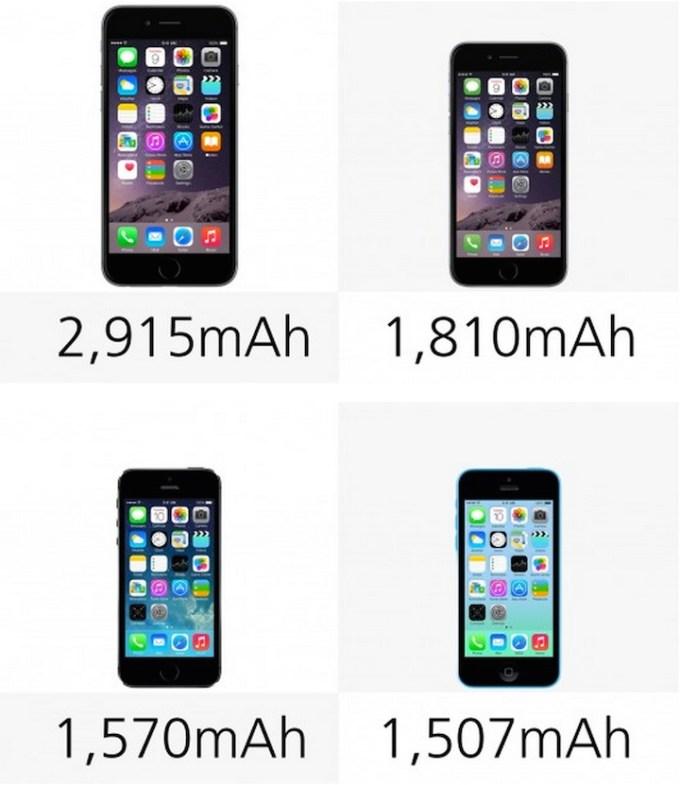 Bateria w iPhone'ach