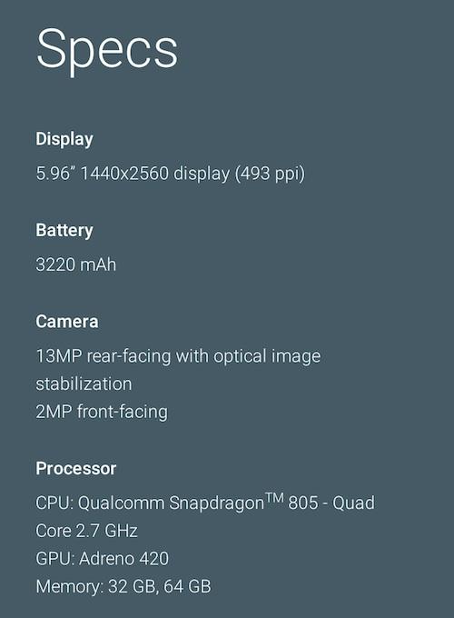 Specyfikacja techniczna Nexusa 6