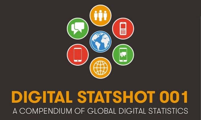 Digital Statshot 001