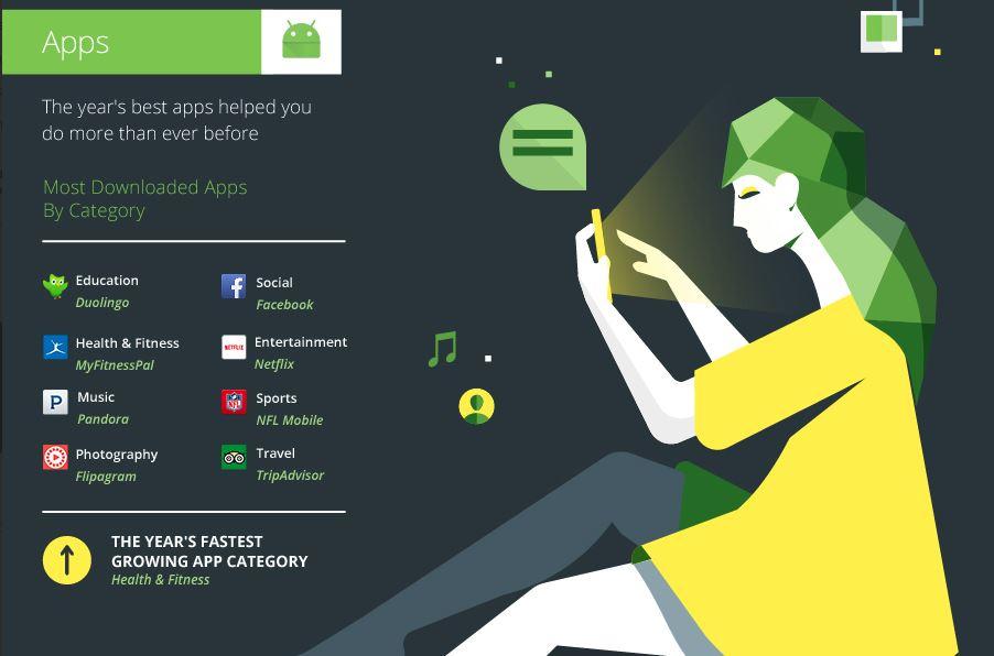 2014: Year in Entertainment - Google Play - Aplikacje