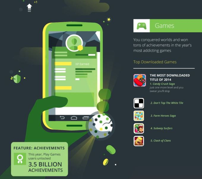 2014: Year in Entertainment - Google Play - Gry