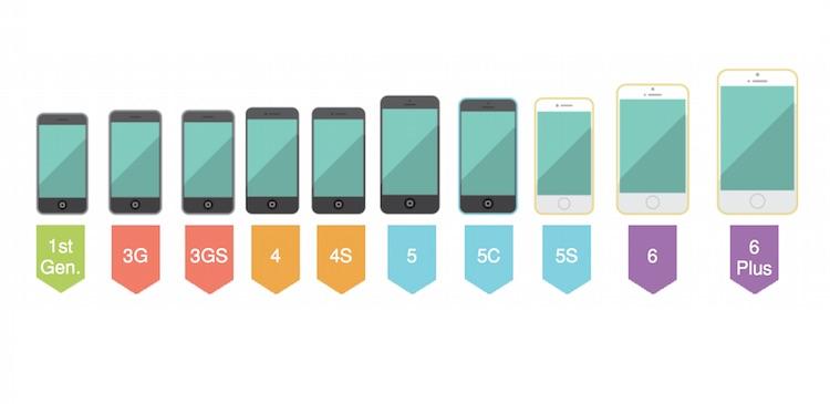 iPhone 8 lat