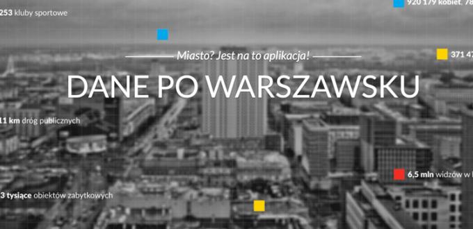 Dane po warszawsku - konkurs na aplikację mobilną
