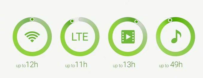 Bateria Samsung Galaxy S6 i S6 edge