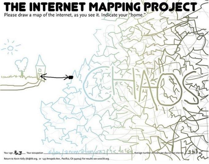 Internet Mapping Project (mapa 4)