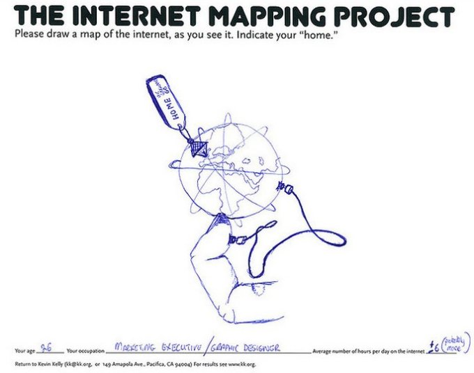Internet Mapping Project (mapa 7)