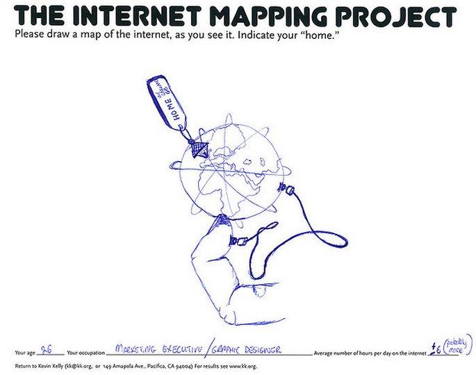 Internet Mapping Project (mapa 7)