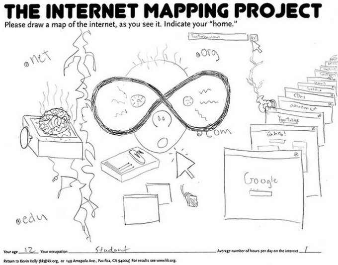 Internet Mapping Project (mapa 9)