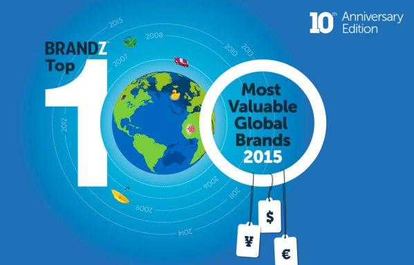 Apple najcenniejszą marką na świecie w TOP 100 BrandZ 2015