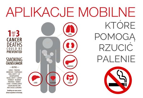 5 aplikacji mobilnych pomagających rzucić palenie