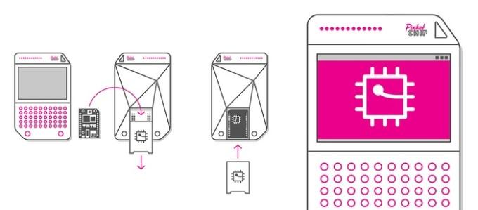 PocketC.H.I.P. - wejście na kartę C.H.I.P.