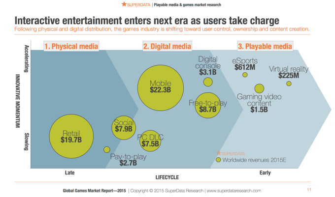 Rozrywka interaktywna wchodzi w nową erę
